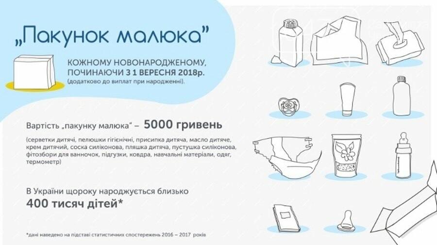 Кожна новонароджена дитина в Україні отримає від держави пакунок малюка, фото-1