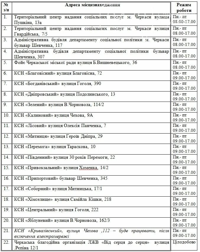 22 пункти обігріву працюють у Черкасах (адреси), фото-1