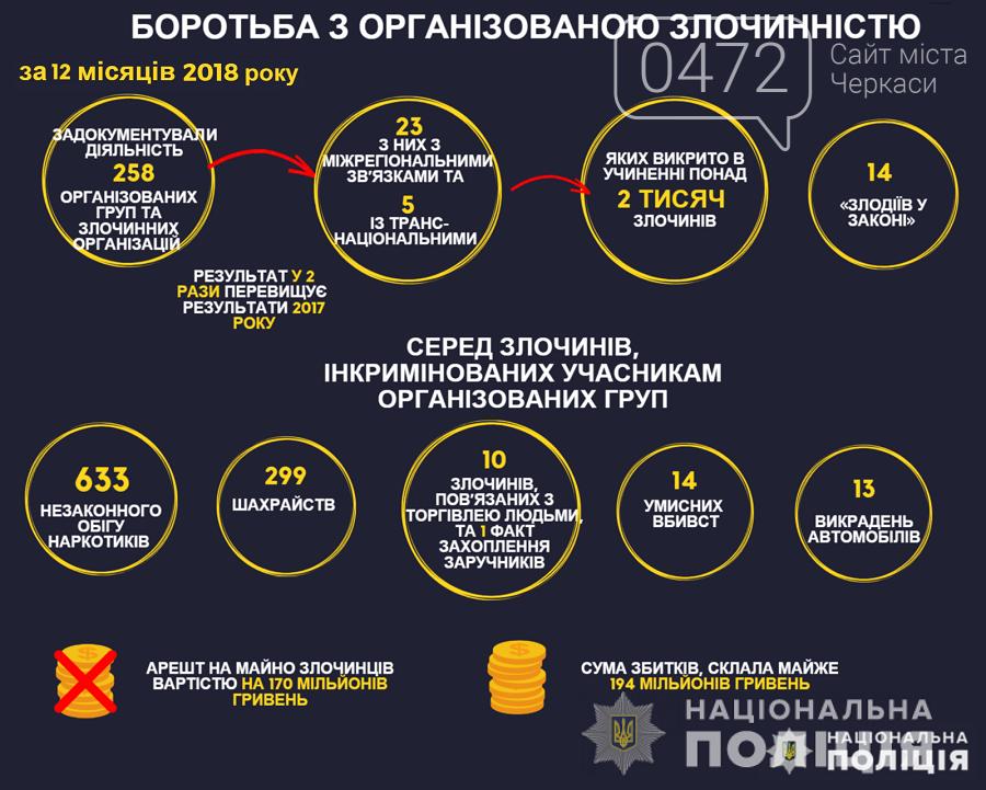 Поліція затримала 14 «злодіїв у законі», 11 видворили з України, фото-1
