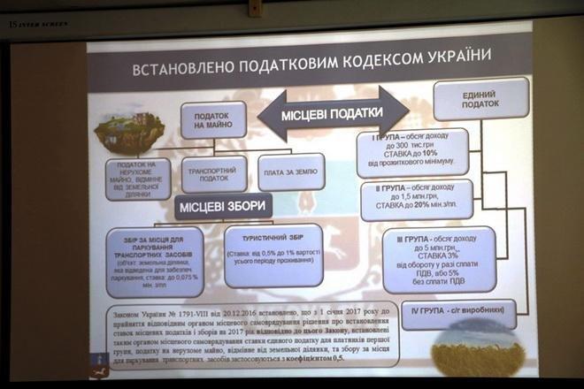У Черкасах планують переглянути місцеві податки й збори на 2018 рік, фото-2
