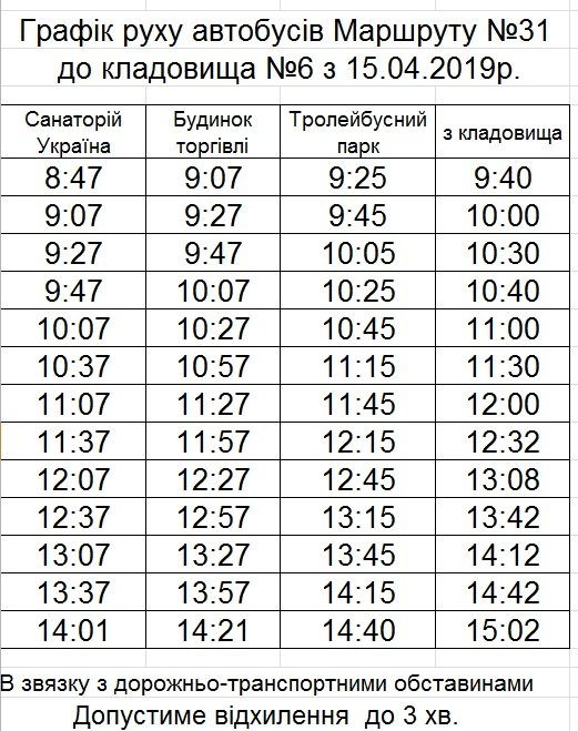 Кількість рейсів громадського транспорту збільшать у Черкасах на поминальні дні, фото-2